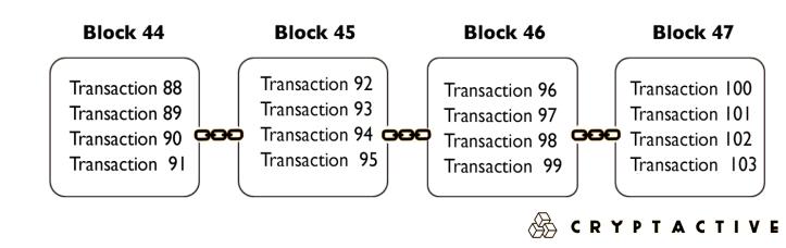 chaine de blocs .png