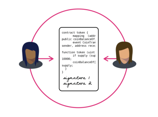 smartcontract-cryptactive.png